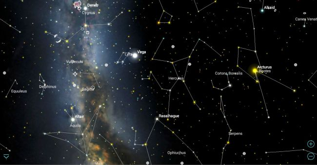 Some facts about Stars everyone need to know.
