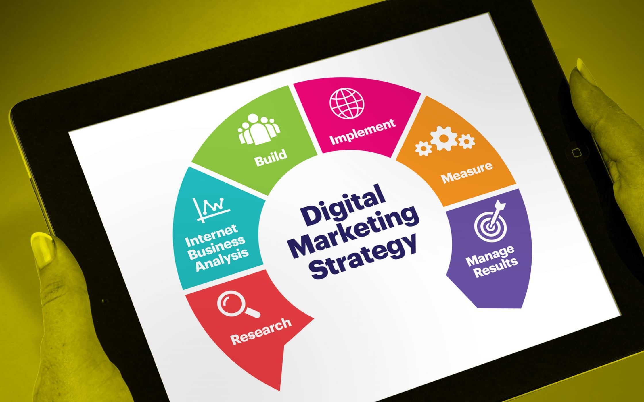 Top 10 Skills to Become a Pro in Digital Marketing
